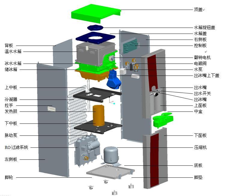 ZC-15R爆炸图(RO制冰直饮机).JPG